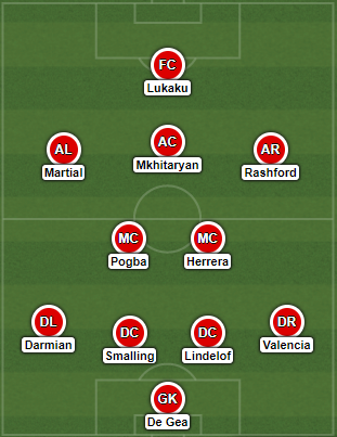 Man United Predicted XI