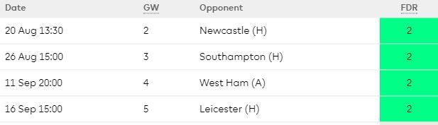 Huddersfield Fixtures