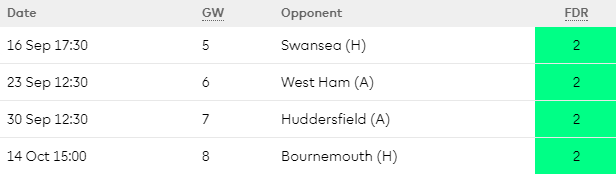 Harry Kane Fixtures