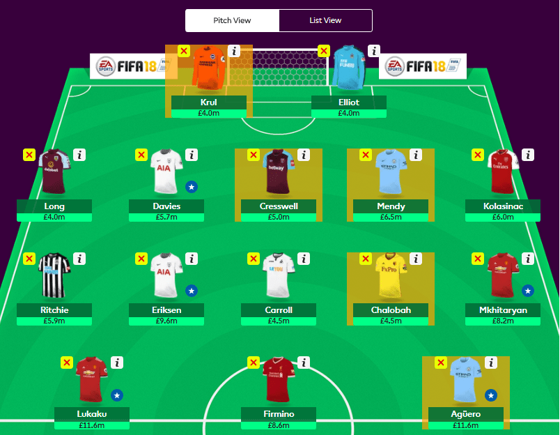 FPL Potential Wildcard Squad 4-3-3