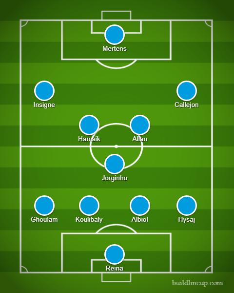 Napoli 17/18 Formation