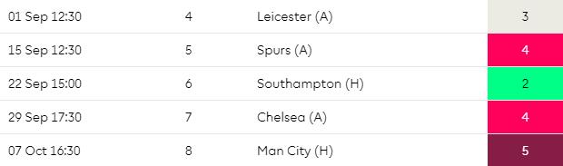 Liverpool Fixtures 2018