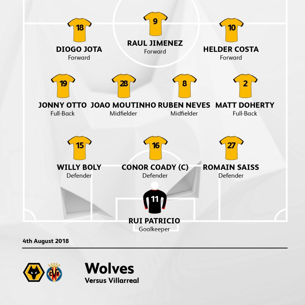 Wolves Team vs Villarreal