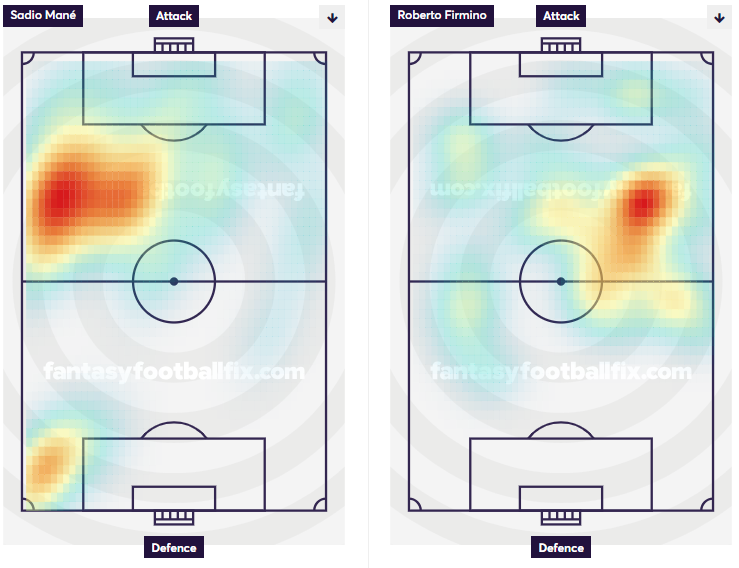Mane and Firmino Heatmaps vs West Ham 18/19