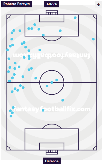 Roberto Pereyra Touch Map vs Brighton 2018