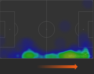 Trippier Heatmap vs Fulham 2018