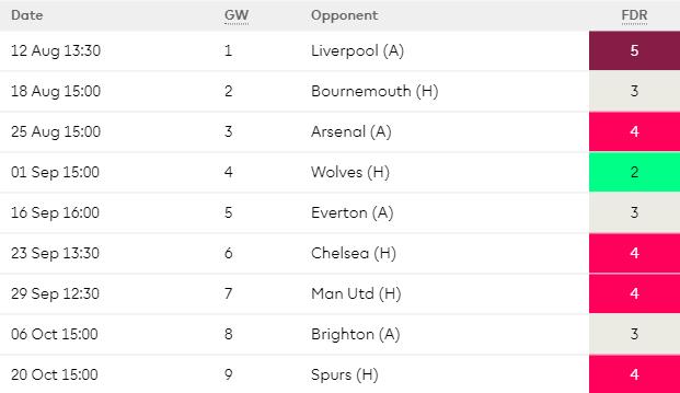 West Ham Opening Fixtures - 18/19