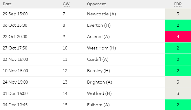 Leicester Fixtures 2018