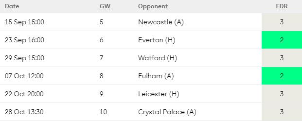 Arsenal Fixtures 2018