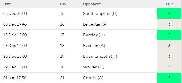 Spurs Fixtures December 2018