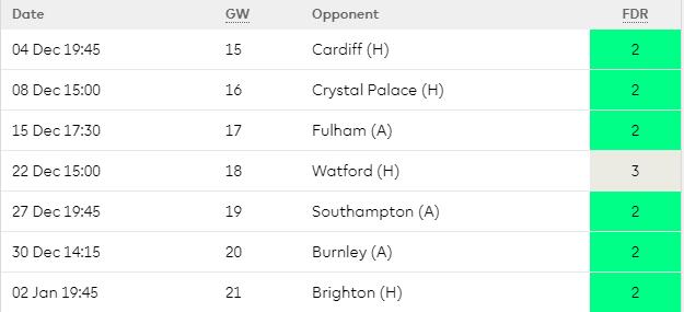 West Ham Fixtures December 2018