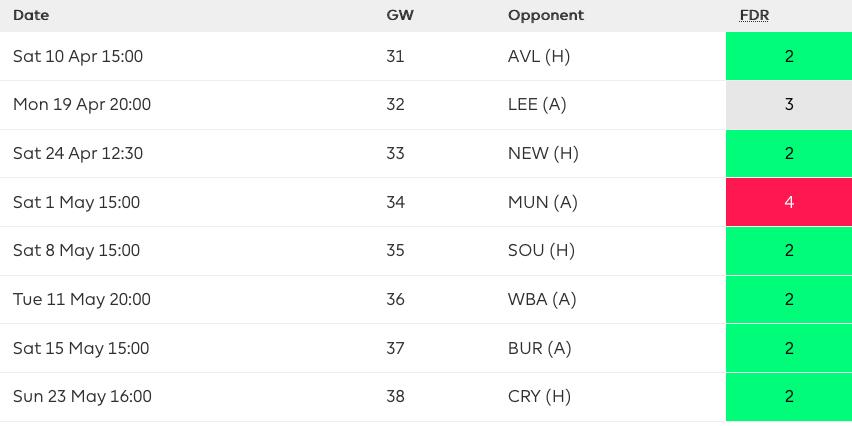 Liverpool 20/21 Fixtures